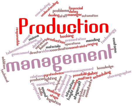 constraints: Abstract word cloud for Production management with related tags and terms