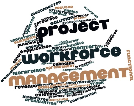 integrates: Abstract word cloud for Project workforce management with related tags and terms