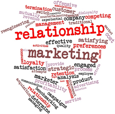 experiential: Abstract word cloud for Relationship marketing with related tags and terms