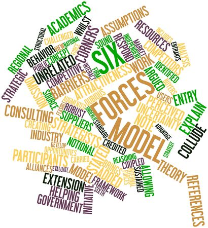 Abstract word cloud for Six Forces Model with related tags and terms Stock Photo - 15996163