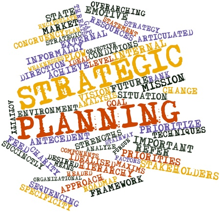 executable: Abstract word cloud for Strategic planning with related tags and terms