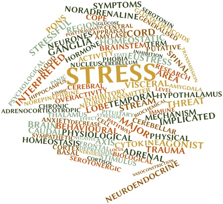 implicated: Abstract word cloud for Stress with related tags and terms