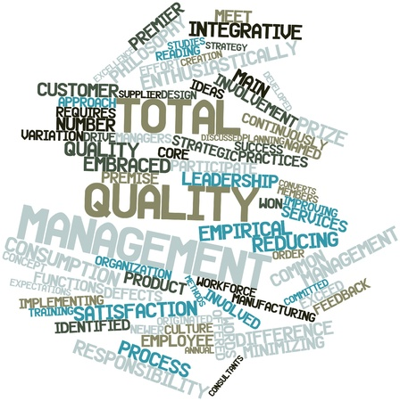 Abstract word cloud for Total quality management with related tags and terms photo
