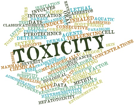 describe: Abstract word cloud for Toxicity with related tags and terms