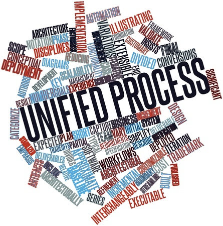 executable: Abstract word cloud for Unified Process with related tags and terms Stock Photo