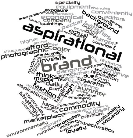 implies: Abstract word cloud for Aspirational brand with related tags and terms