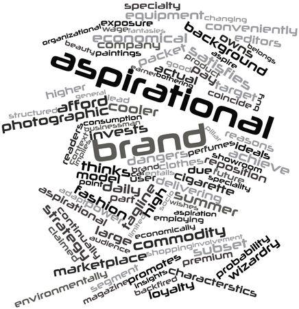 coincidir: Nube palabra abstracta por marca aspiracional con las etiquetas y términos relacionados