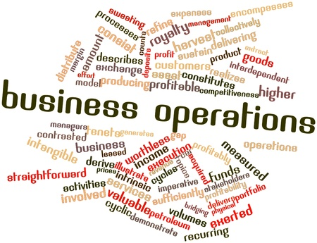 generates: Abstract word cloud for Business operations with related tags and terms Stock Photo