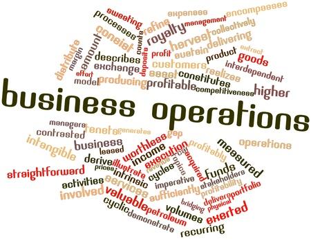 competitividad: Nube palabra abstracta para las operaciones de negocios con las etiquetas y términos relacionados