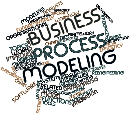facilitator: Abstract word cloud for Business process modeling with related tags and terms