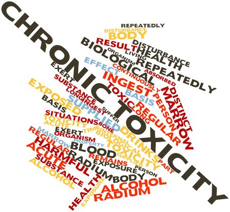 ingest: Abstract word cloud for Chronic toxicity with related tags and terms