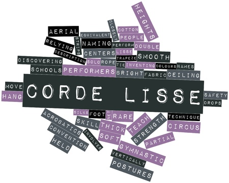 drop ceiling: Abstract word cloud for Corde lisse with related tags and terms Stock Photo