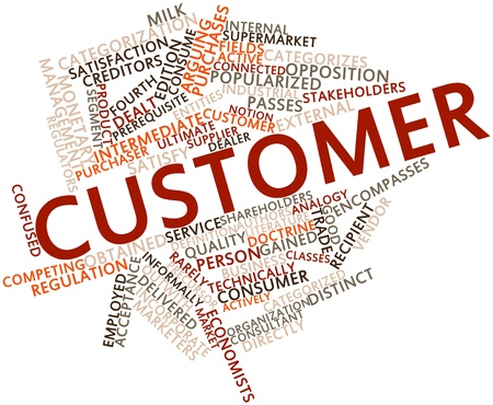 complicated: Abstract word cloud for Customer with related tags and terms