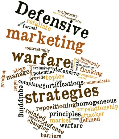 deter: Abstract word cloud for Defensive marketing warfare strategies with related tags and terms