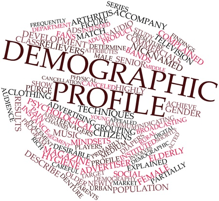 findings: Abstract word cloud for Demographic profile with related tags and terms Stock Photo