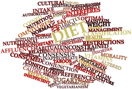 coined: Abstract word cloud for Diet with related tags and terms Stock Photo