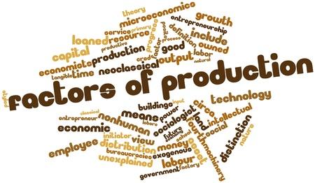 determines: Word cloud astratto per fattori di produzione con tag correlati e termini Archivio Fotografico