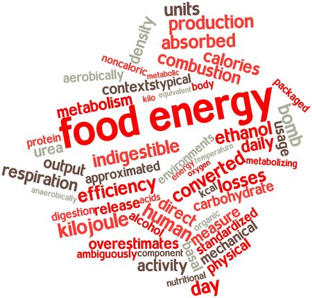 cal: Abstract word cloud for Food energy with related tags and terms Stock Photo