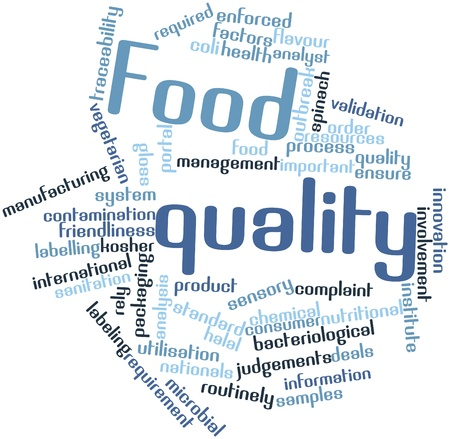 labelling: Abstract word cloud for Food quality with related tags and terms Stock Photo