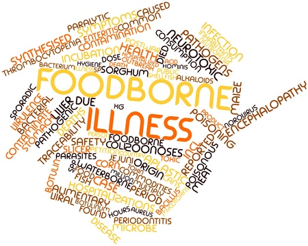 million fish: Abstract word cloud for Foodborne illness with related tags and terms