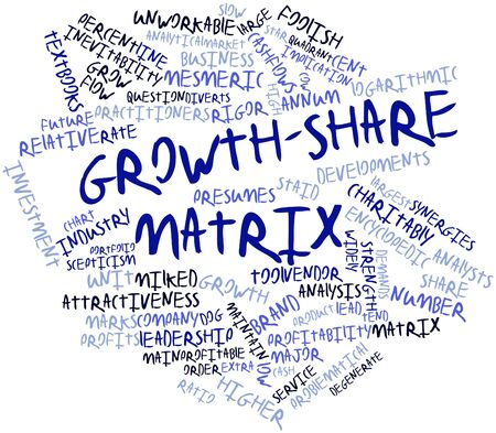 synergies: Abstract word cloud for Growth-share matrix with related tags and terms