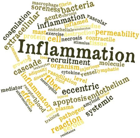 Nube palabra abstracta para la inflamación con las etiquetas y términos relacionados
