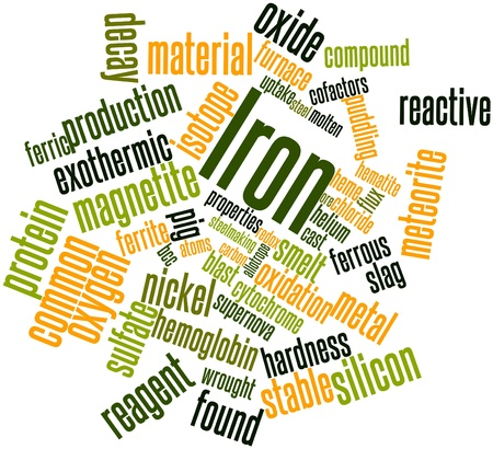 Abstract word cloud for Iron with related tags and terms Stock Photo