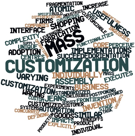 alter: Abstract word cloud for Mass customization with related tags and terms