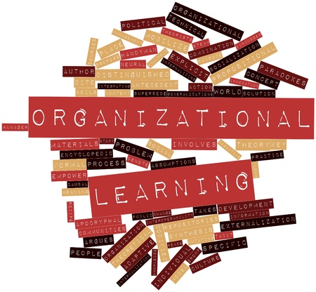 boils: Abstract word cloud for Organizational learning with related tags and terms