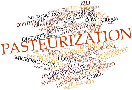 refrigerated: Abstract word cloud for Pasteurization with related tags and terms
