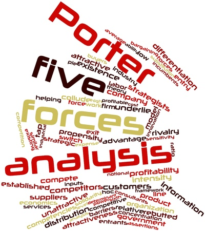 hoc: Abstract word cloud for Porter five forces analysis with related tags and terms Stock Photo