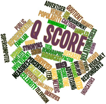 Abstract word cloud for Q Score with related tags and terms