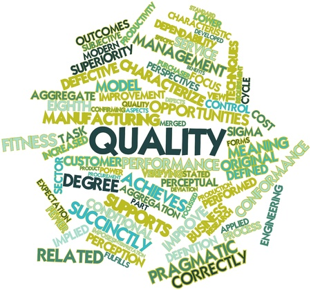 conformance: Abstract word cloud for Quality with related tags and terms