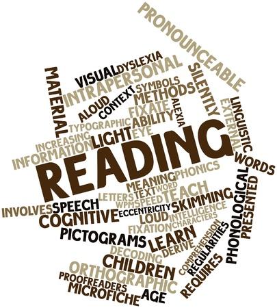 用語と関連するタグ読み取りのため抽象的な単語雲