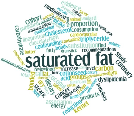outcomes: Abstract word cloud for Saturated fat with related tags and terms