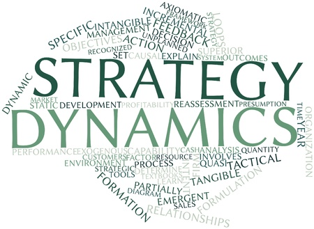 outcomes: Abstract word cloud for Strategy dynamics with related tags and terms Stock Photo