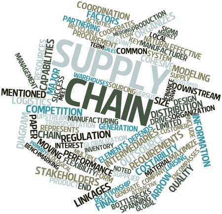 distinguishing: Abstract word cloud for Supply chain with related tags and terms Stock Photo