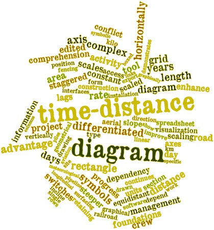 Abstract word cloud for Time-distance diagram with related tags and terms photo