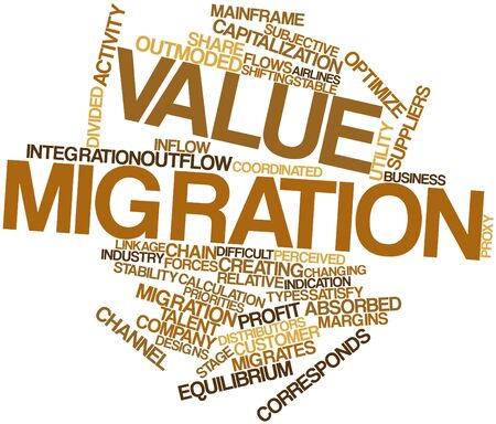 Abstract word cloud for Value migration with related tags and terms Stock Photo - 15996459