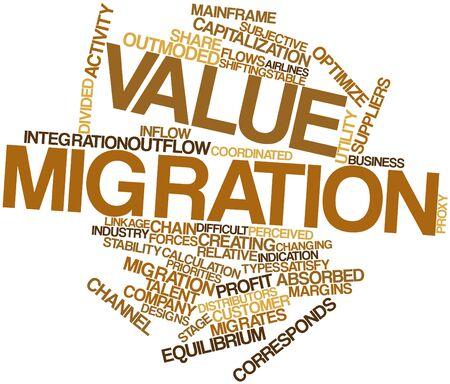 reduced value: Nube palabra abstracta para la migraci�n de valor con etiquetas y t�rminos relacionados