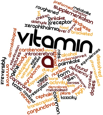 supplementation: Abstract word cloud for Vitamin A with related tags and terms
