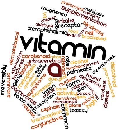 apoptosis: Nube de palabras Resumen de la Vitamina A con las etiquetas y t�rminos relacionados
