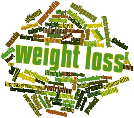supplements: Abstract word cloud for Weight loss with related tags and terms