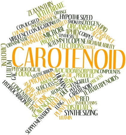 supplementation: Abstract word cloud for Carotenoid with related tags and terms