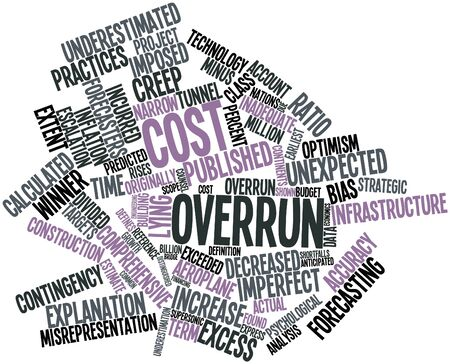 imposed: Abstract word cloud for Cost overrun with related tags and terms