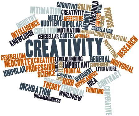 implicit: Abstract word cloud for Creativity with related tags and terms