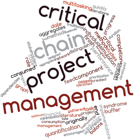 prioritization: Abstract word cloud for Critical chain project management with related tags and terms Stock Photo