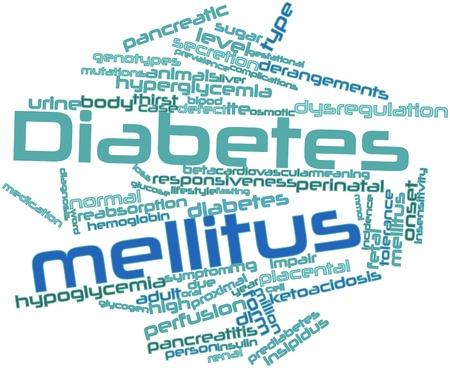 mellitus: Word cloud astratto per diabete mellito con tag correlati e termini