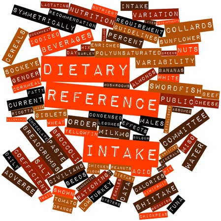 intake: Abstract word cloud for Dietary Reference Intake with related tags and terms Stock Photo