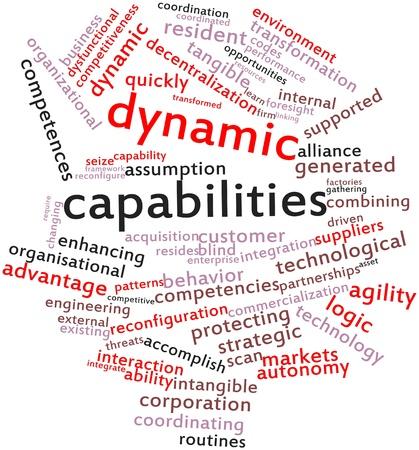 competitividad: Nube palabra abstracta para las capacidades dinámicas con las etiquetas y términos relacionados